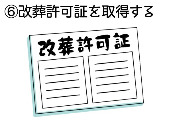 6.改葬許可証を取得する